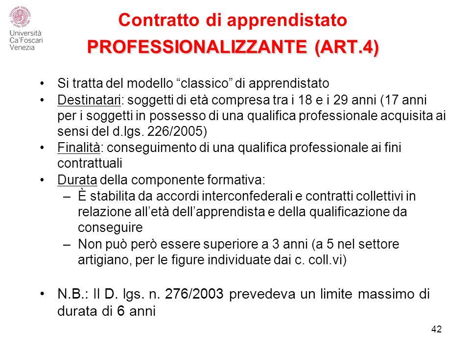 Contratto di apprendistato PROFESSIONALIZZANTE (ART.4)