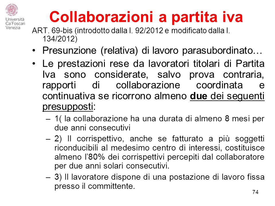 Collaborazioni a partita iva