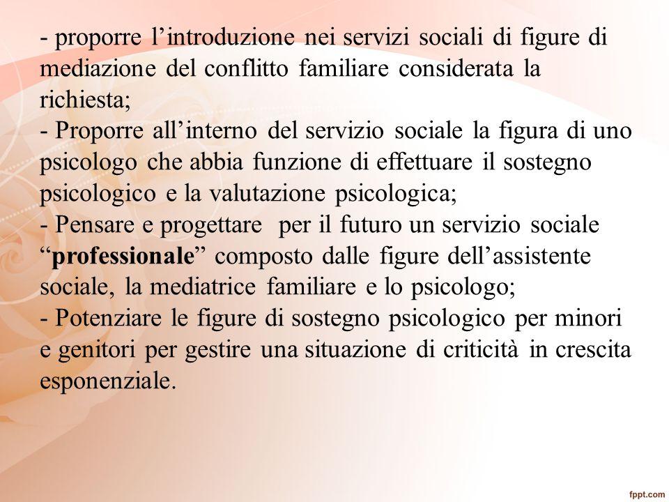 - proporre l'introduzione nei servizi sociali di figure di mediazione del conflitto familiare considerata la richiesta;