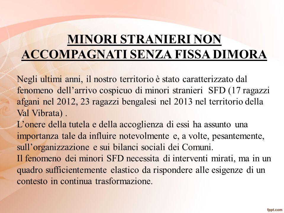 MINORI STRANIERI NON ACCOMPAGNATI SENZA FISSA DIMORA