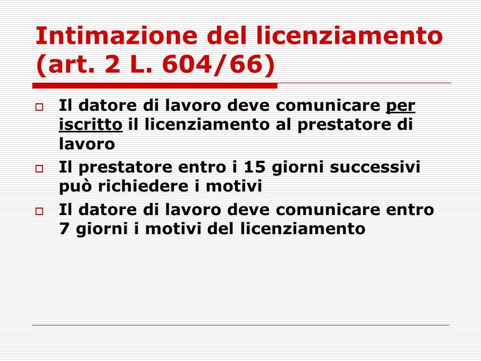 Intimazione del licenziamento (art. 2 L. 604/66)