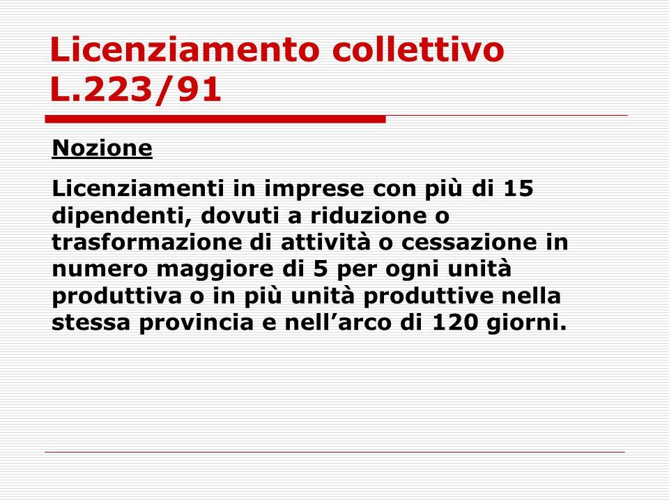 Licenziamento collettivo L.223/91