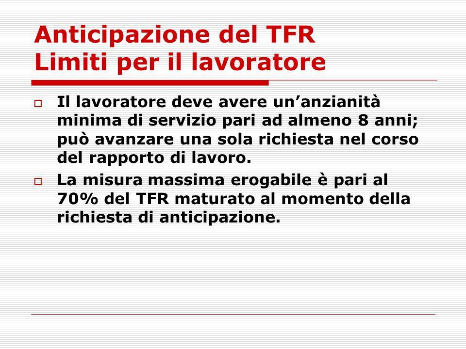 Anticipazione del TFR Limiti per il lavoratore