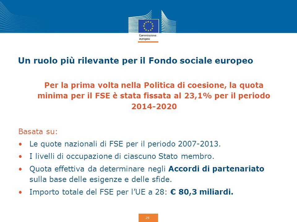 Un ruolo più rilevante per il Fondo sociale europeo
