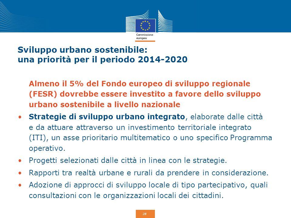 Sviluppo urbano sostenibile: una priorità per il periodo 2014-2020