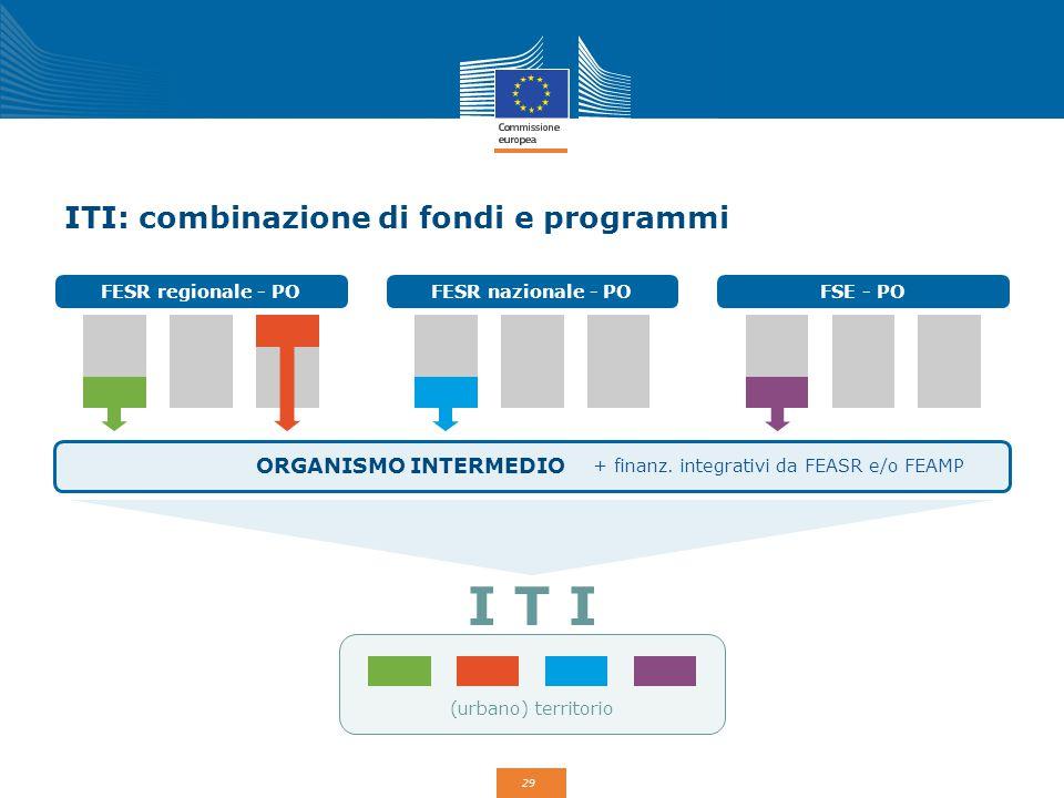 ITI: combinazione di fondi e programmi