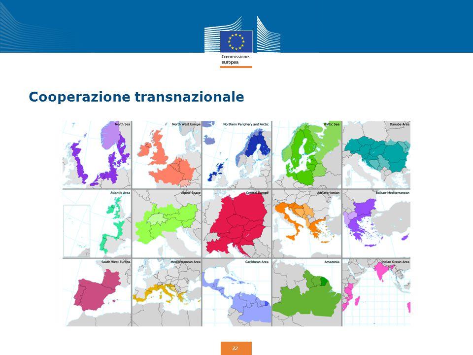 Cooperazione transnazionale