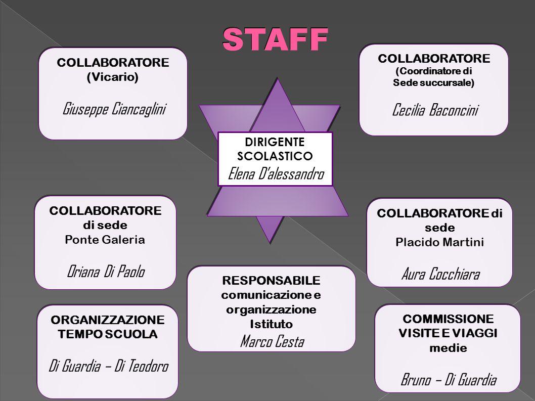 STAFF Cecilia Baconcini Giuseppe Ciancaglini Elena D'alessandro