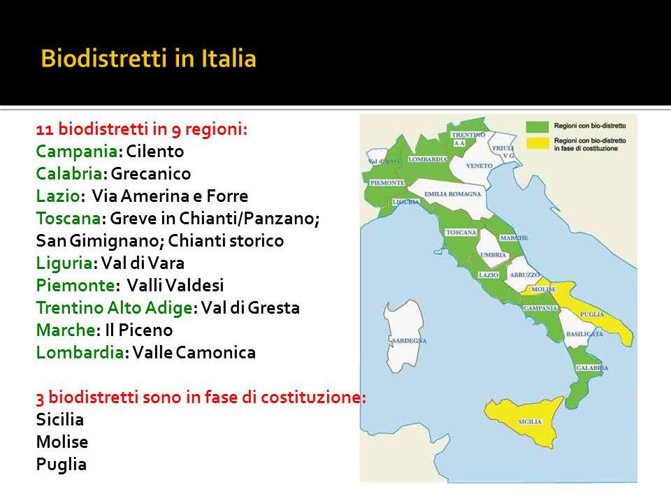 Biodistretti in Italia