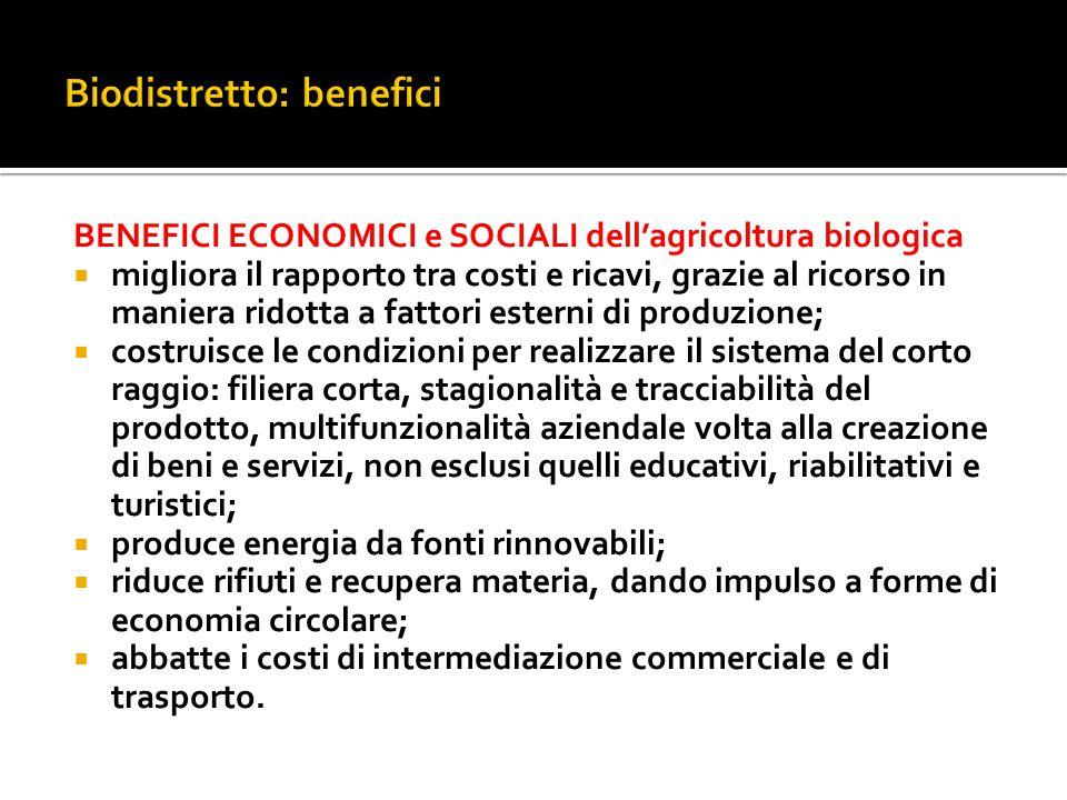 Biodistretto: benefici