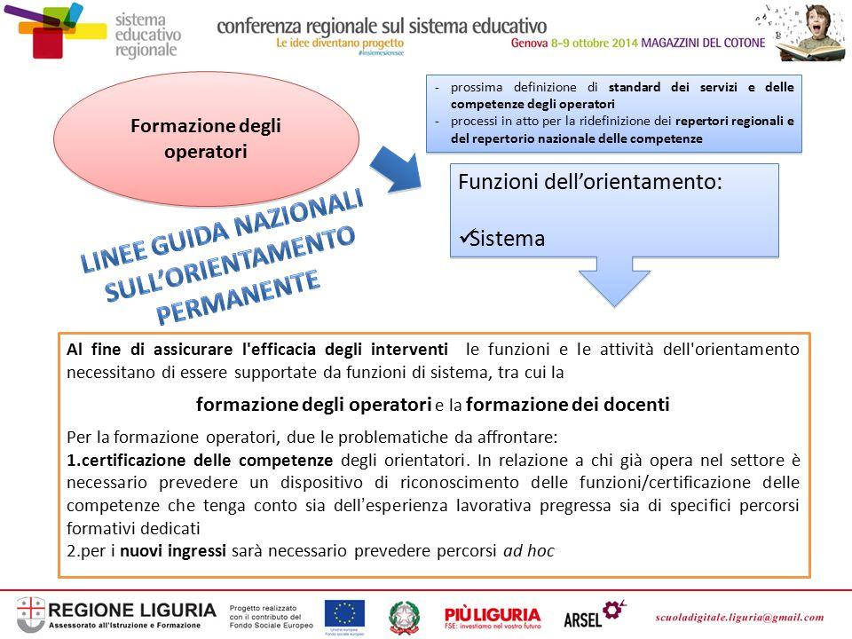 Linee guida nazionali sull'Orientamento permanente