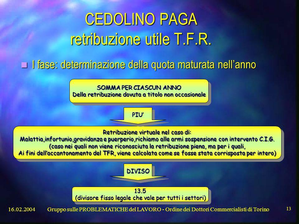 CEDOLINO PAGA retribuzione utile T.F.R.