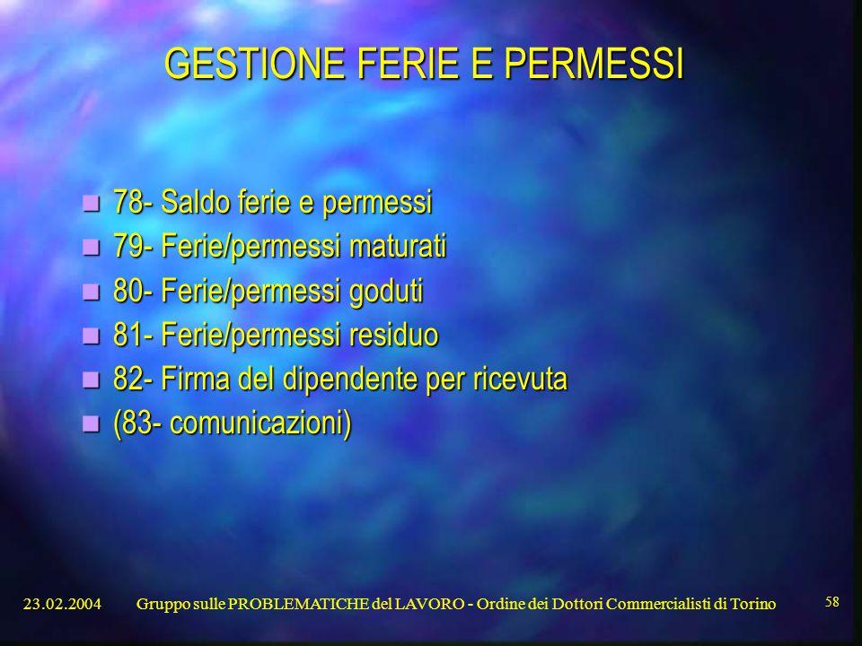GESTIONE FERIE E PERMESSI
