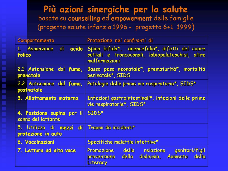 Più azioni sinergiche per la salute basate su counselling ed empowerment delle famiglie (progetto salute infanzia 1996 - progetto 6+1 1999)