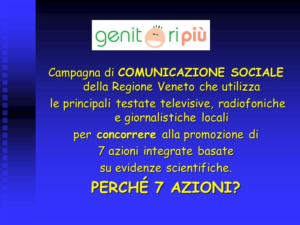 Campagna di COMUNICAZIONE SOCIALE della Regione Veneto che utilizza