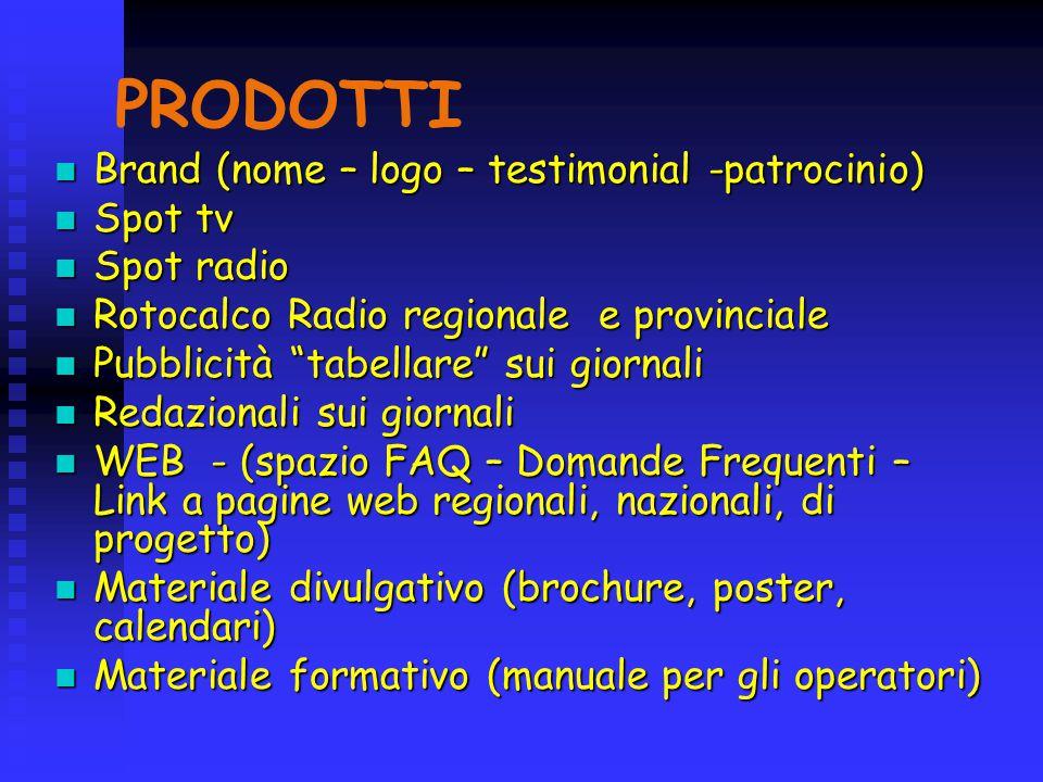 PRODOTTI Brand (nome – logo – testimonial -patrocinio) Spot tv