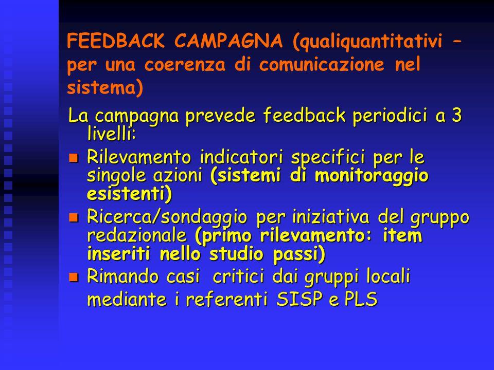 FEEDBACK CAMPAGNA (qualiquantitativi – per una coerenza di comunicazione nel sistema)