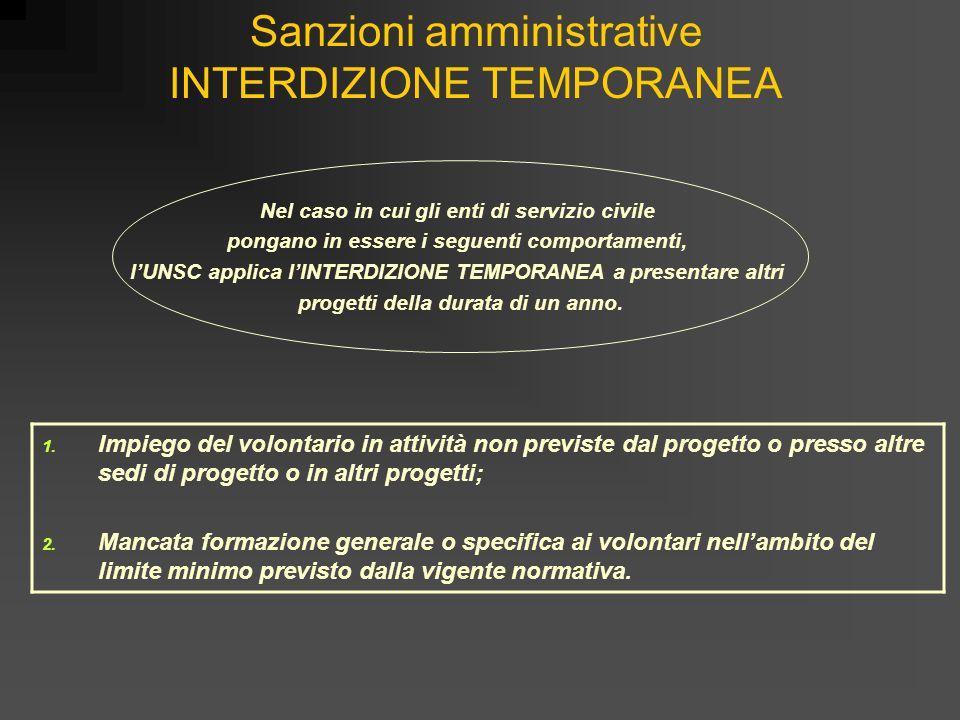 Sanzioni amministrative INTERDIZIONE TEMPORANEA