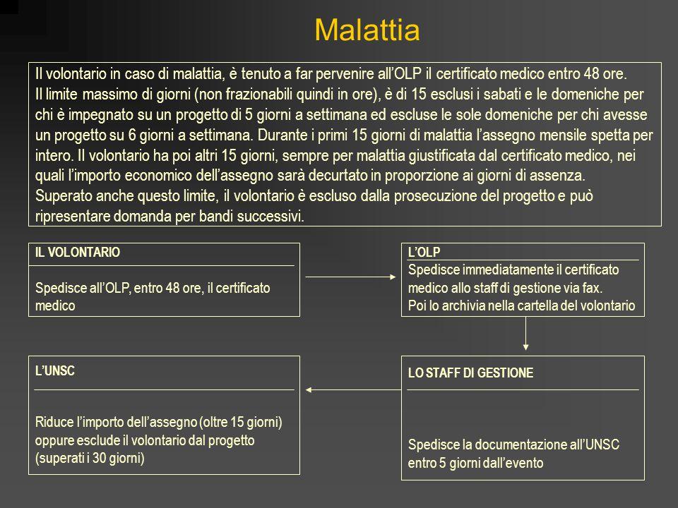 Malattia Il volontario in caso di malattia, è tenuto a far pervenire all'OLP il certificato medico entro 48 ore.