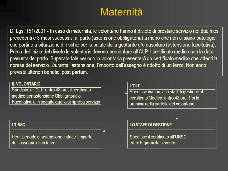 Maternità D. Lgs. 151/2001 - In caso di maternità, le volontarie hanno il divieto di prestare servizio nei due mesi.