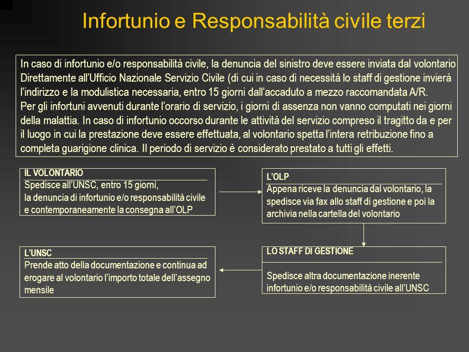 Infortunio e Responsabilità civile terzi