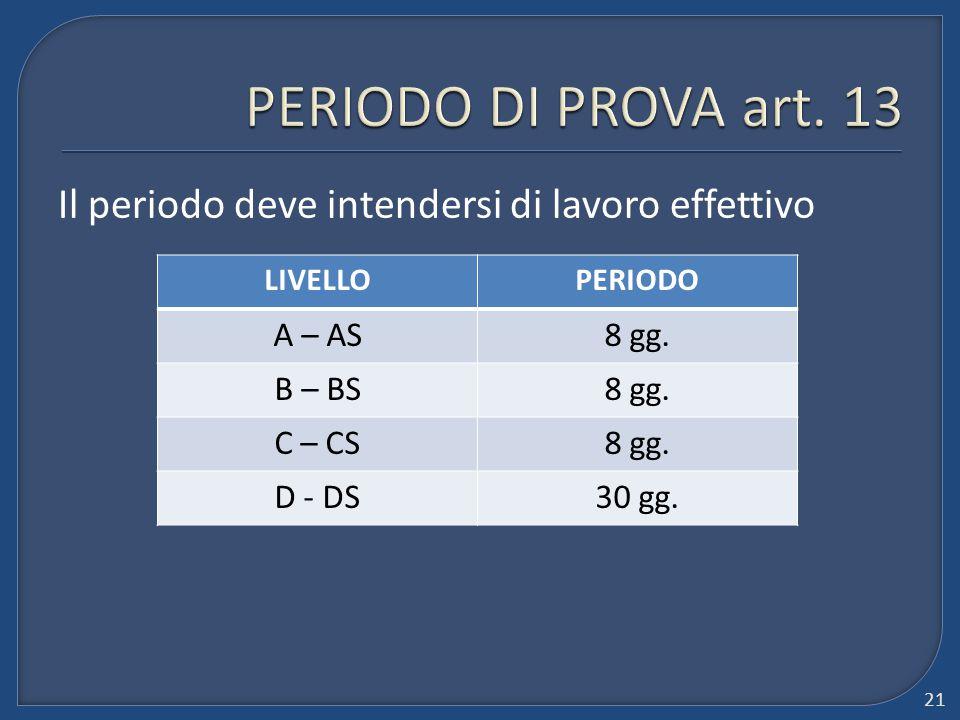 PERIODO DI PROVA art. 13 Il periodo deve intendersi di lavoro effettivo. LIVELLO. PERIODO. A – AS.