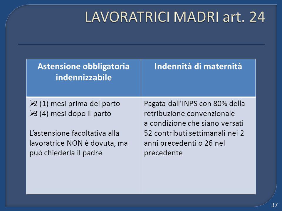 Astensione obbligatoria indennizzabile Indennità di maternità
