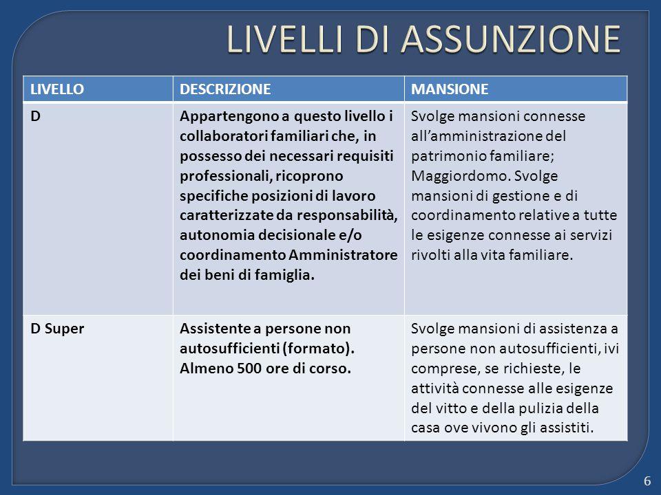 LIVELLI DI ASSUNZIONE LIVELLO DESCRIZIONE MANSIONE D