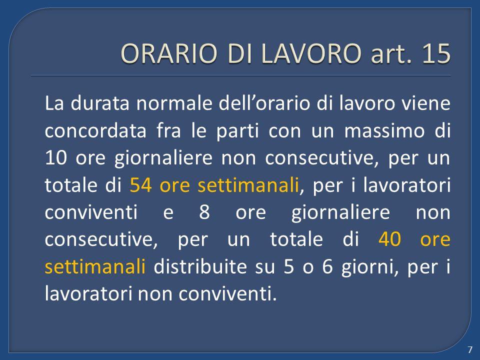 ORARIO DI LAVORO art. 15