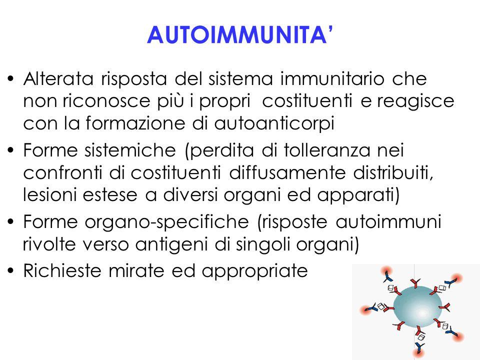 AUTOIMMUNITA' Alterata risposta del sistema immunitario che non riconosce più i propri costituenti e reagisce con la formazione di autoanticorpi.