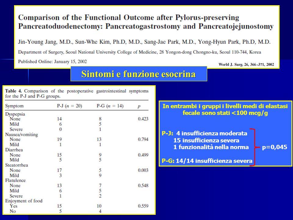 Sintomi e funzione esocrina