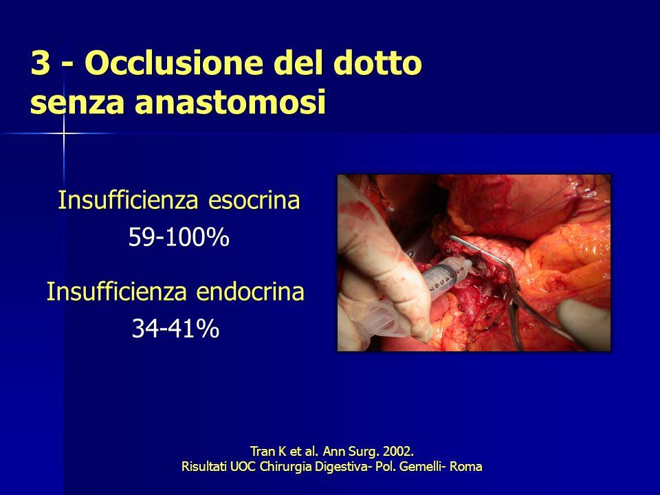 3 - Occlusione del dotto senza anastomosi