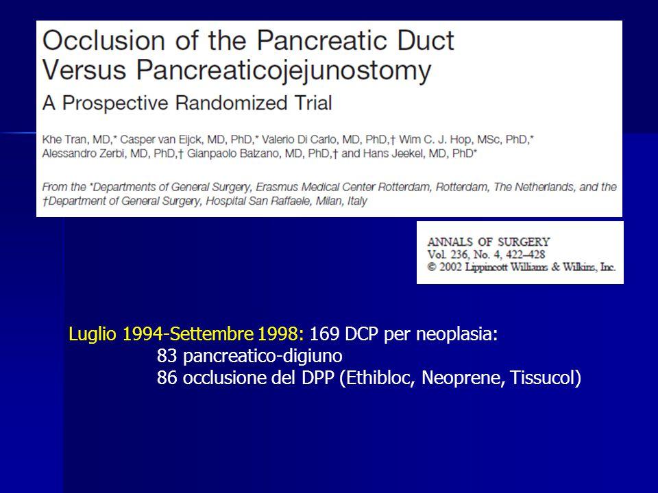 Luglio 1994-Settembre 1998: 169 DCP per neoplasia: