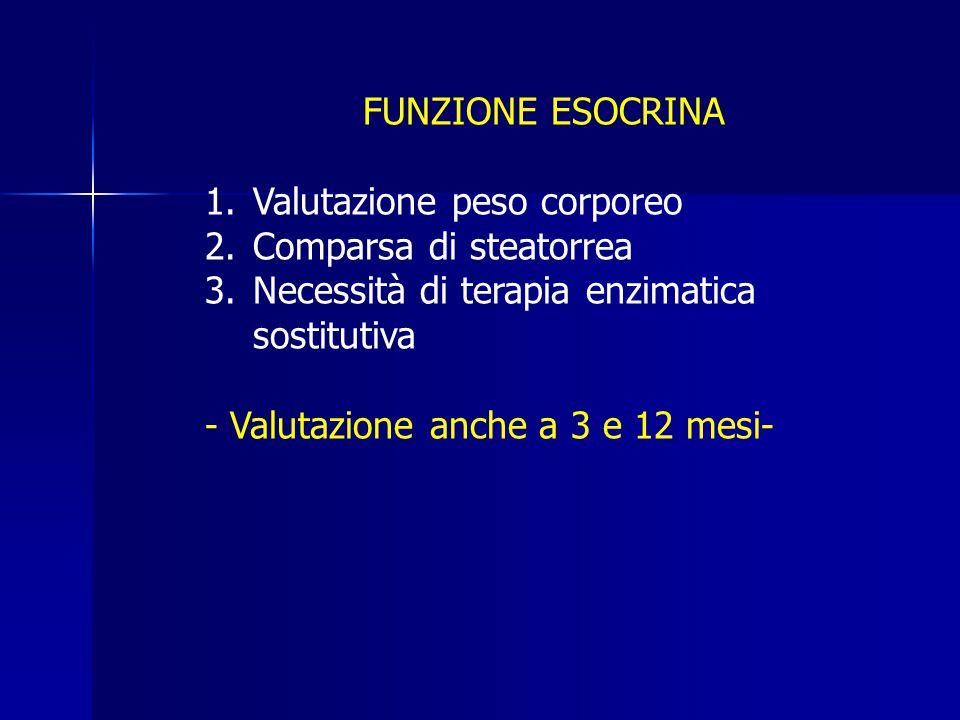 FUNZIONE ESOCRINA Valutazione peso corporeo. Comparsa di steatorrea. Necessità di terapia enzimatica sostitutiva.