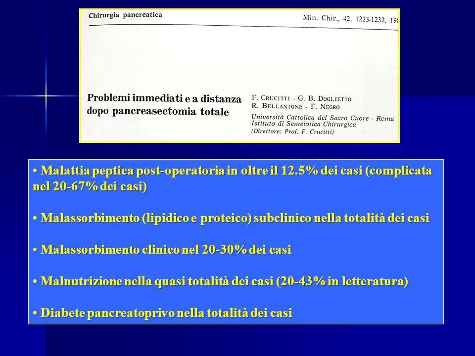 Malattia peptica post-operatoria in oltre il 12
