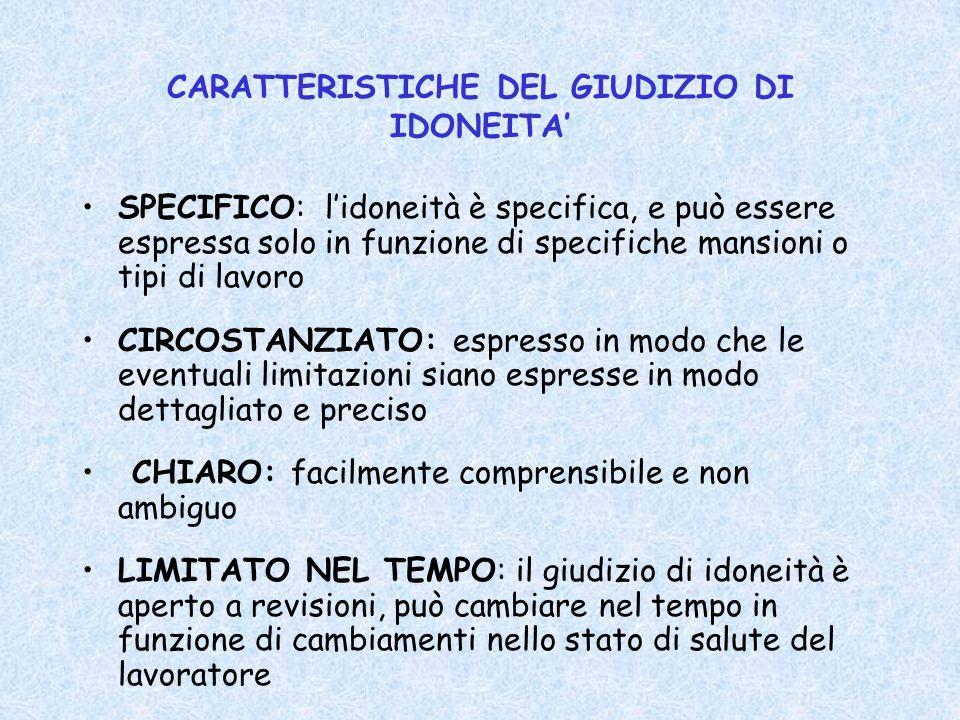 CARATTERISTICHE DEL GIUDIZIO DI IDONEITA'