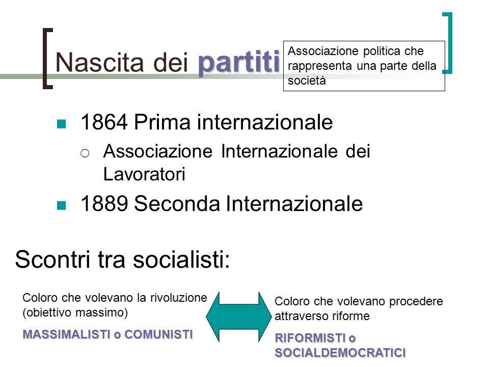 Nascita dei partiti Scontri tra socialisti: 1864 Prima internazionale