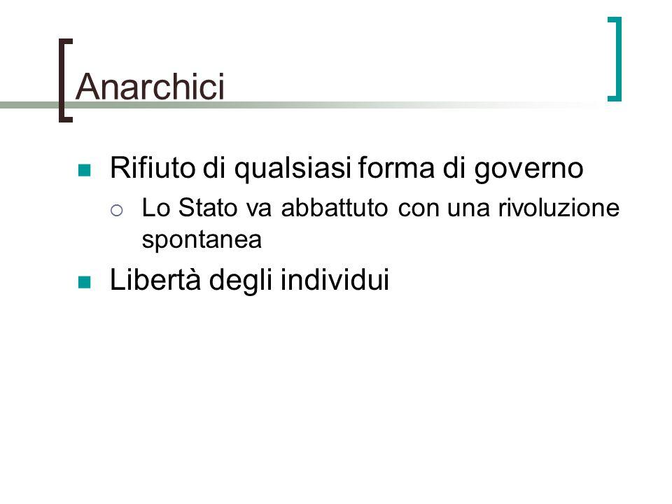 Anarchici Rifiuto di qualsiasi forma di governo