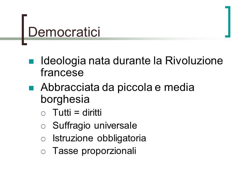 Democratici Ideologia nata durante la Rivoluzione francese