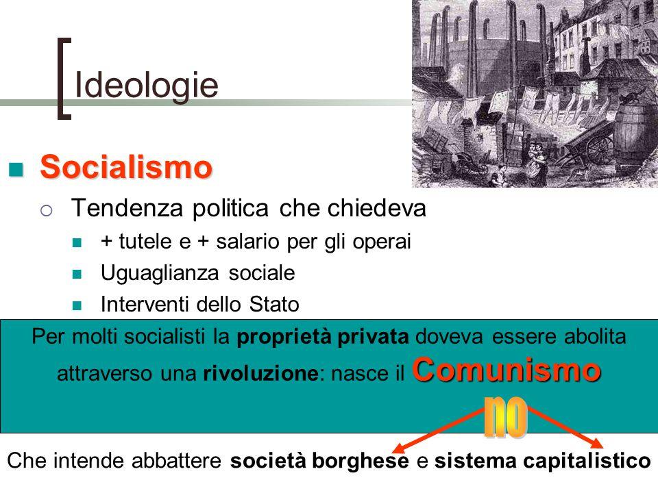 Ideologie Socialismo no Tendenza politica che chiedeva