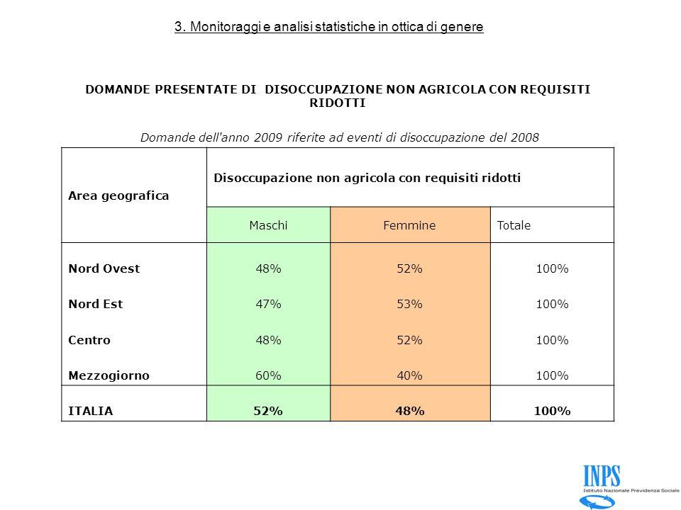3. Monitoraggi e analisi statistiche in ottica di genere