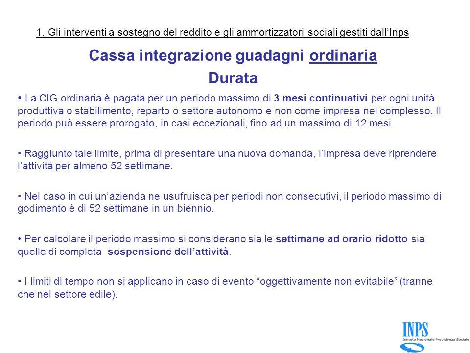 Cassa integrazione guadagni ordinaria