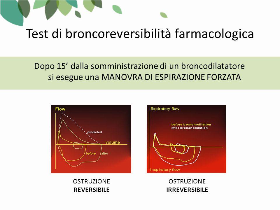 Test di broncoreversibilità farmacologica
