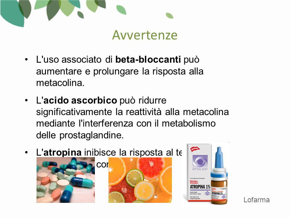 Avvertenze L uso associato di beta-bloccanti può aumentare e prolungare la risposta alla metacolina.