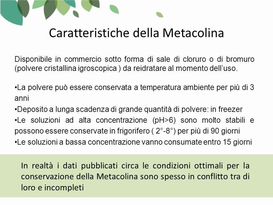 Caratteristiche della Metacolina