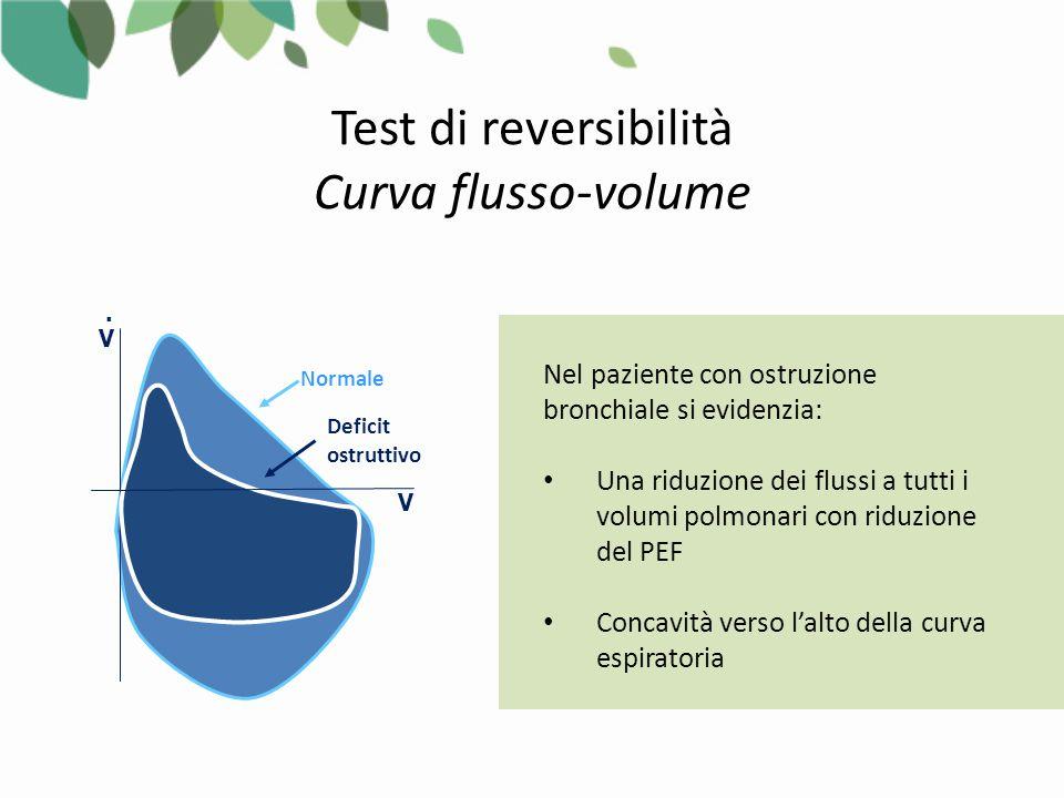 Test di reversibilità Curva flusso-volume Nel paziente con ostruzione
