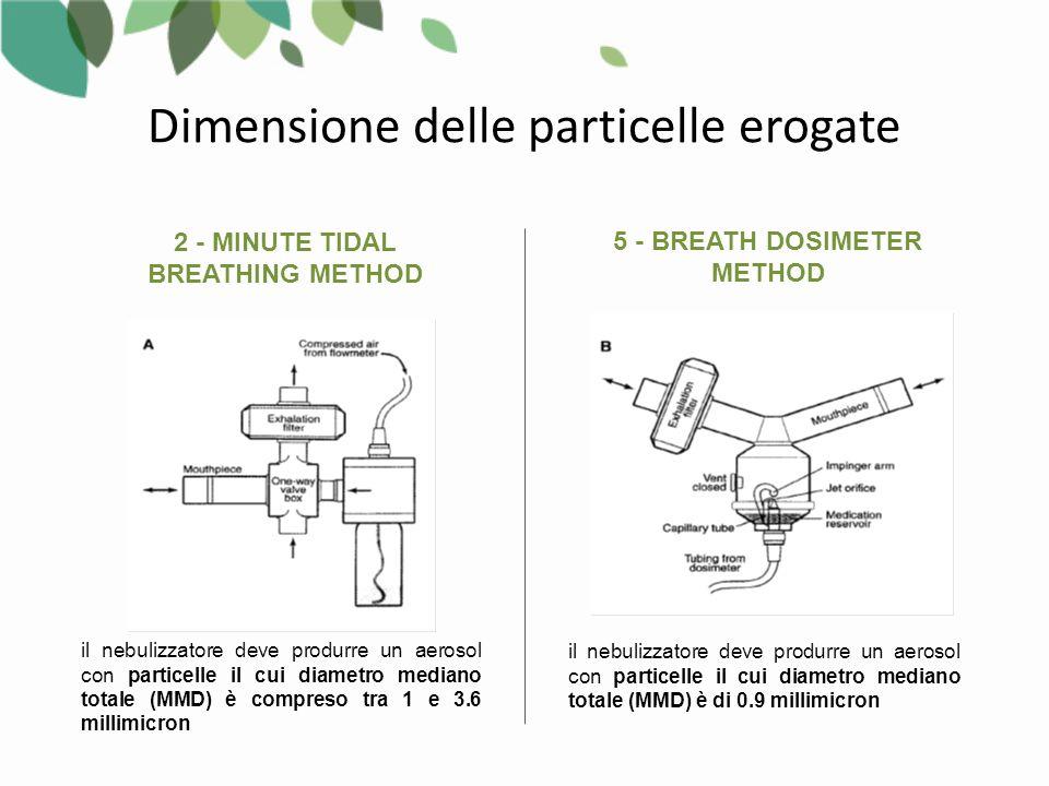 Dimensione delle particelle erogate
