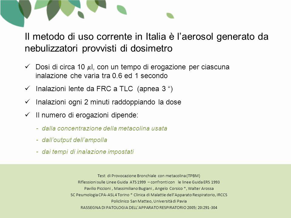 Il metodo di uso corrente in Italia è l'aerosol generato da nebulizzatori provvisti di dosimetro