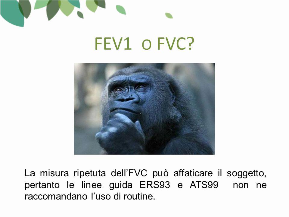 FEV1 O FVC.