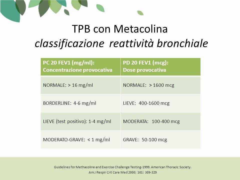 classificazione reattività bronchiale